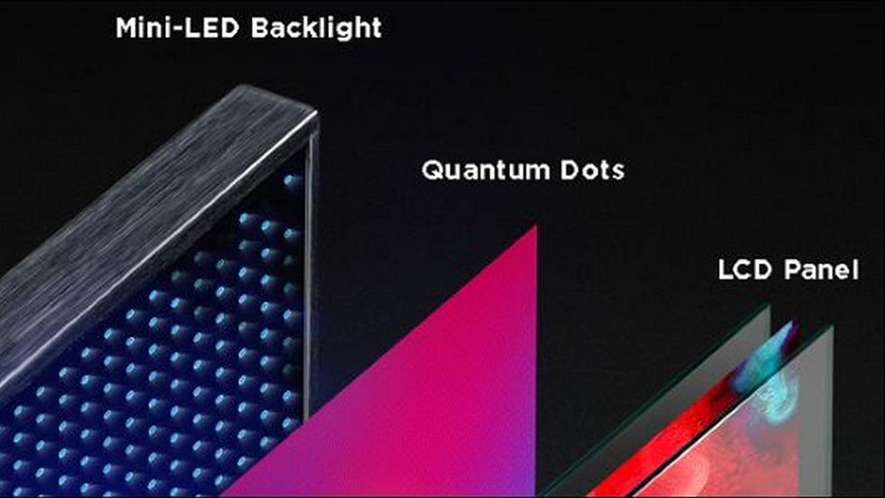 mini LED дисплей